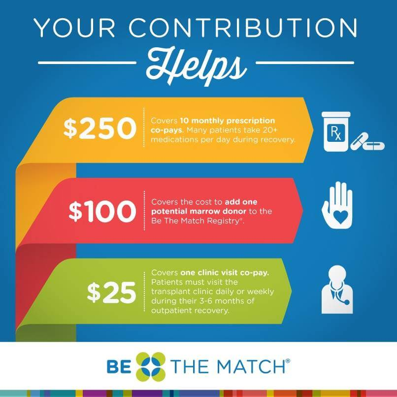 BTSNYC Social Responsibility Be The Match Contributions