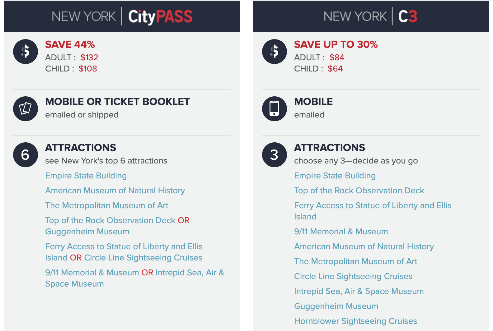 BTSNYC Experiences On Going CityPASS New York