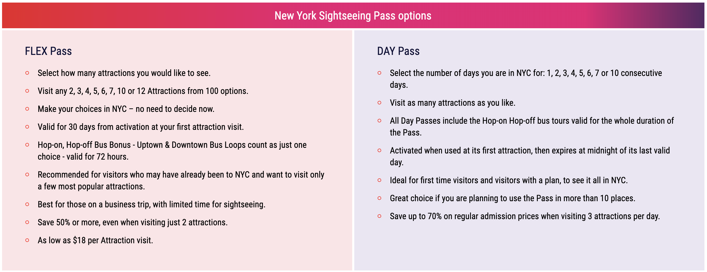 BTSNYC Experiences On Going Sightseeing Pass New York